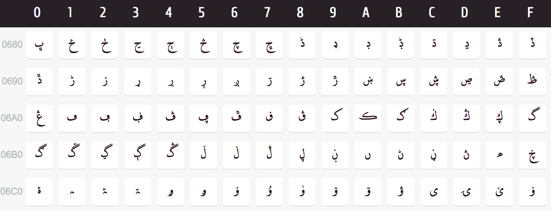 arabic character symbols