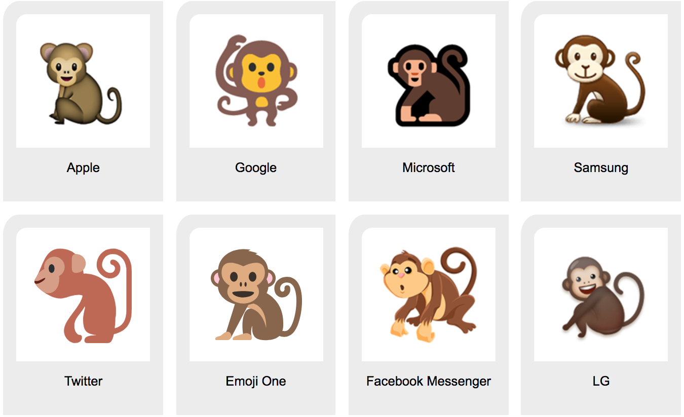 Monkey Emoji Representations