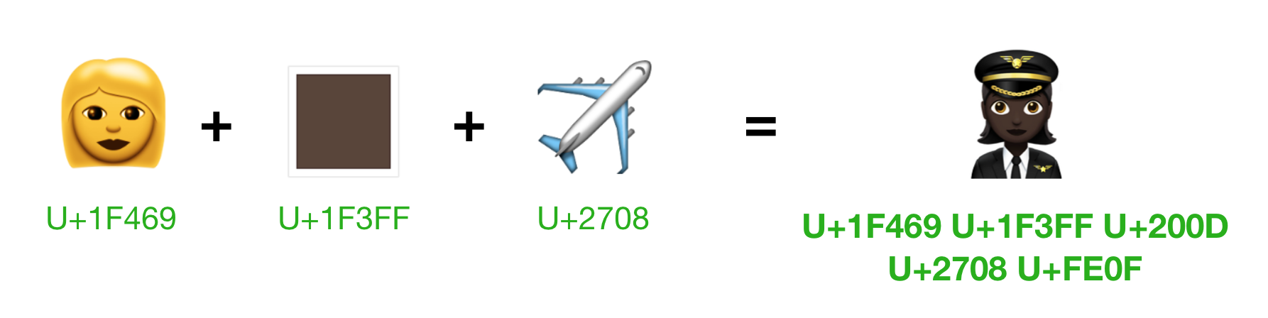 emoji_equations